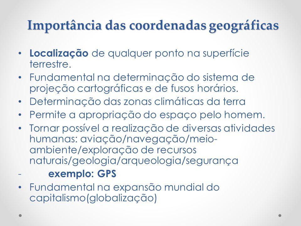 Importância das coordenadas geográficas Localização de qualquer ponto na superfície terrestre. Fundamental na determinação do sistema de projeção cart