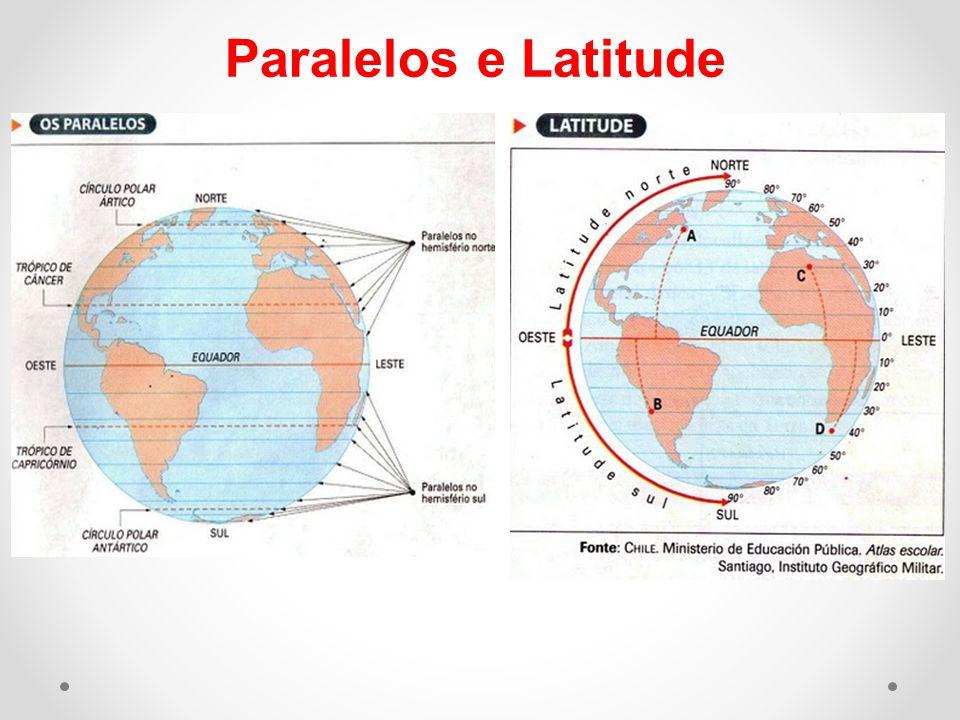Paralelos e Latitude