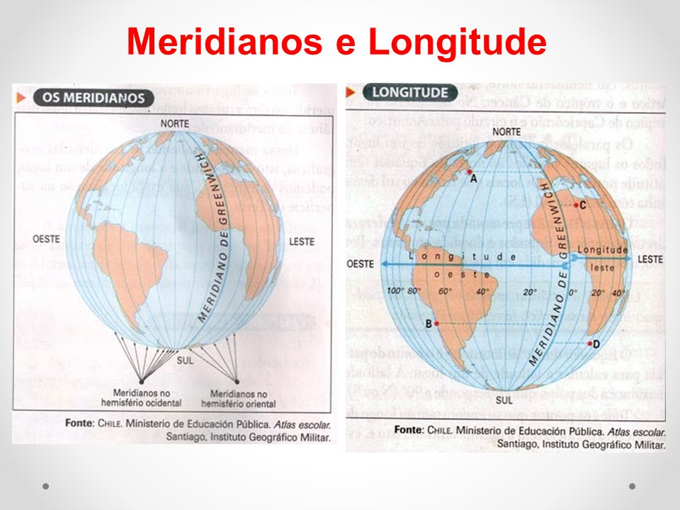 Meridianos e Longitude