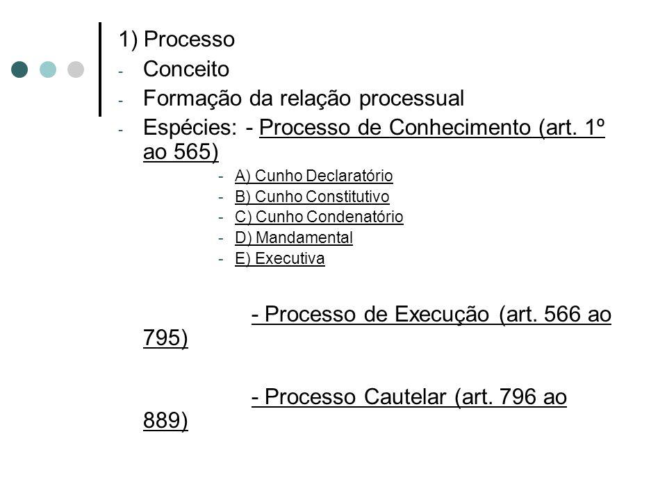 1) Processo - Conceito - Formação da relação processual - Espécies: - Processo de Conhecimento (art. 1º ao 565) -A) Cunho Declaratório -B) Cunho Const