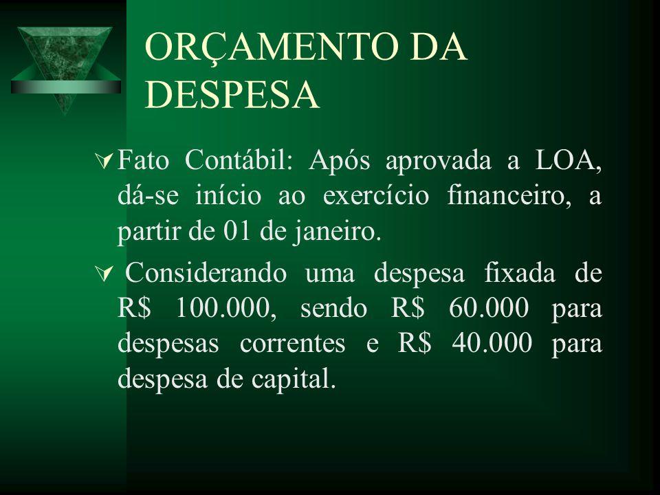 ORÇAMENTO DA DESPESA Fato Contábil: Após aprovada a LOA, dá-se início ao exercício financeiro, a partir de 01 de janeiro. Considerando uma despesa fix
