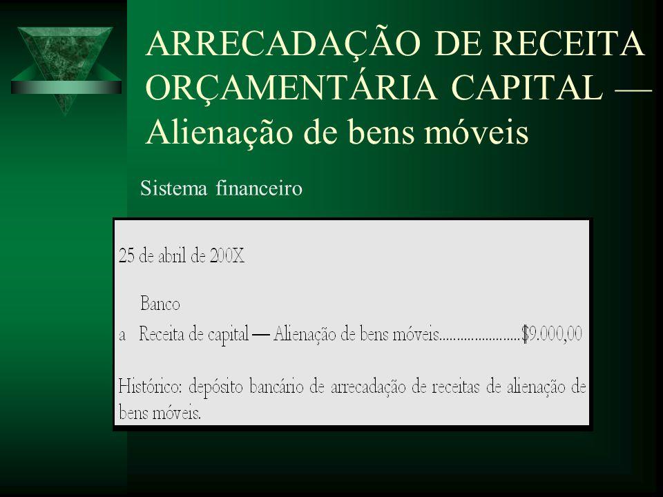ARRECADAÇÃO DE RECEITA ORÇAMENTÁRIA CAPITAL Alienação de bens móveis Sistema financeiro