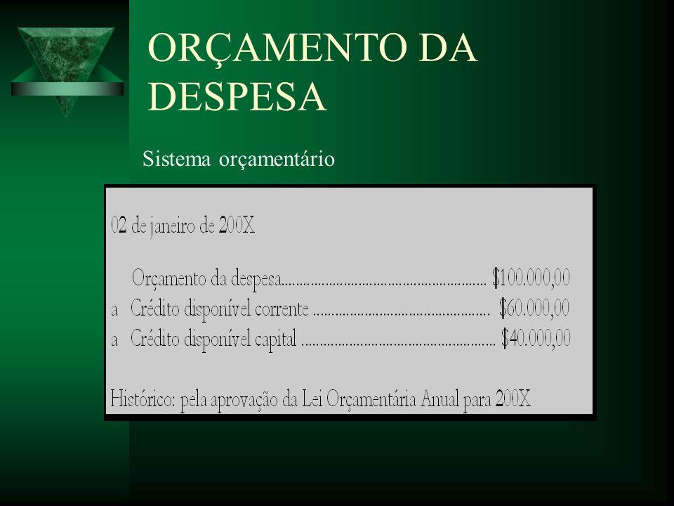 ARRECADAÇÃO DE RECEITA ORÇAMENTÁRIA CAPITAL Alienação de bens móveis Sistema orçamentário