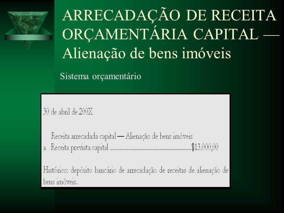 ARRECADAÇÃO DE RECEITA ORÇAMENTÁRIA CAPITAL Alienação de bens imóveis Sistema orçamentário