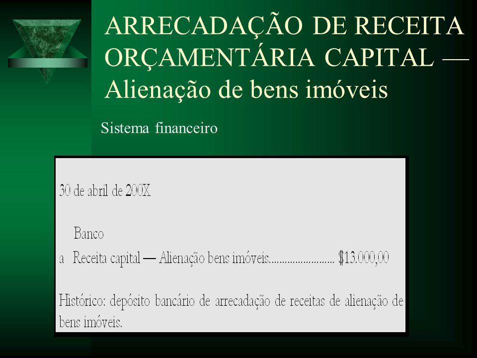 ARRECADAÇÃO DE RECEITA ORÇAMENTÁRIA CAPITAL Alienação de bens imóveis Sistema financeiro