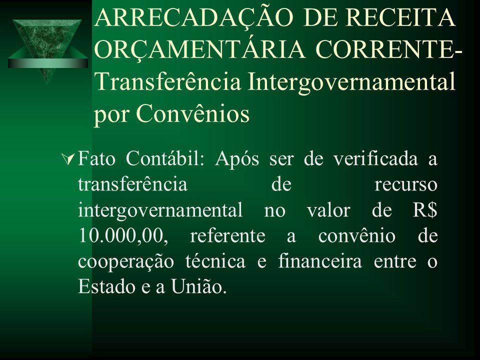 ARRECADAÇÃO DE RECEITA ORÇAMENTÁRIA CORRENTE- Transferência Intergovernamental por Convênios Fato Contábil: Após ser de verificada a transferência de