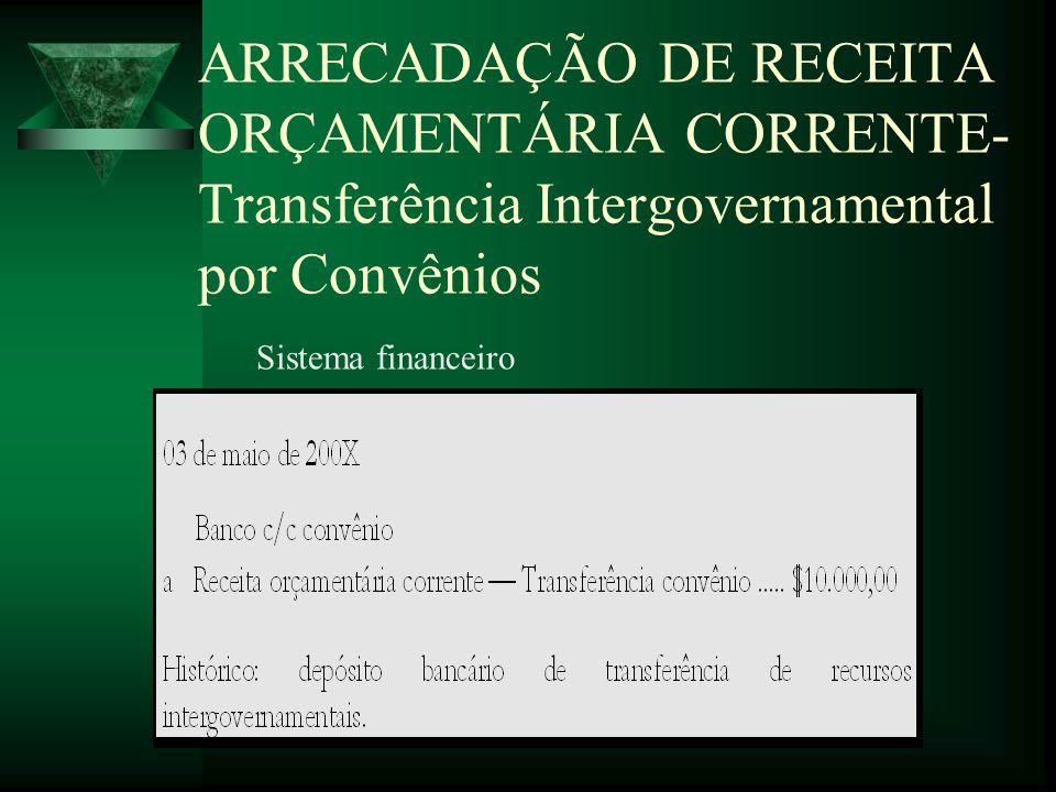 ARRECADAÇÃO DE RECEITA ORÇAMENTÁRIA CORRENTE- Transferência Intergovernamental por Convênios Sistema financeiro