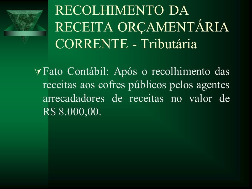 RECOLHIMENTO DA RECEITA ORÇAMENTÁRIA CORRENTE - Tributária Fato Contábil: Após o recolhimento das receitas aos cofres públicos pelos agentes arrecadad