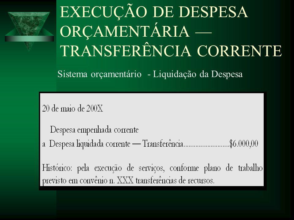 EXECUÇÃO DE DESPESA ORÇAMENTÁRIA TRANSFERÊNCIA CORRENTE Sistema orçamentário - Liquidação da Despesa