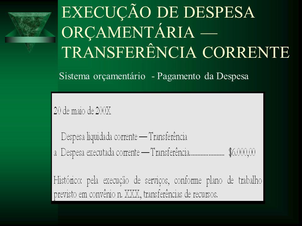 EXECUÇÃO DE DESPESA ORÇAMENTÁRIA TRANSFERÊNCIA CORRENTE Sistema orçamentário - Pagamento da Despesa