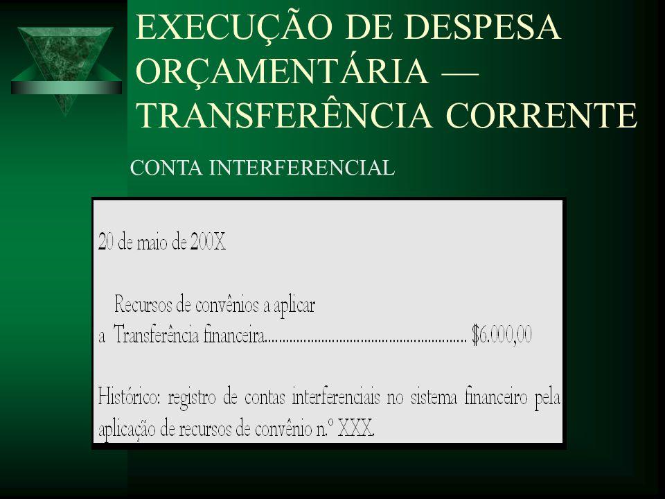EXECUÇÃO DE DESPESA ORÇAMENTÁRIA TRANSFERÊNCIA CORRENTE CONTA INTERFERENCIAL