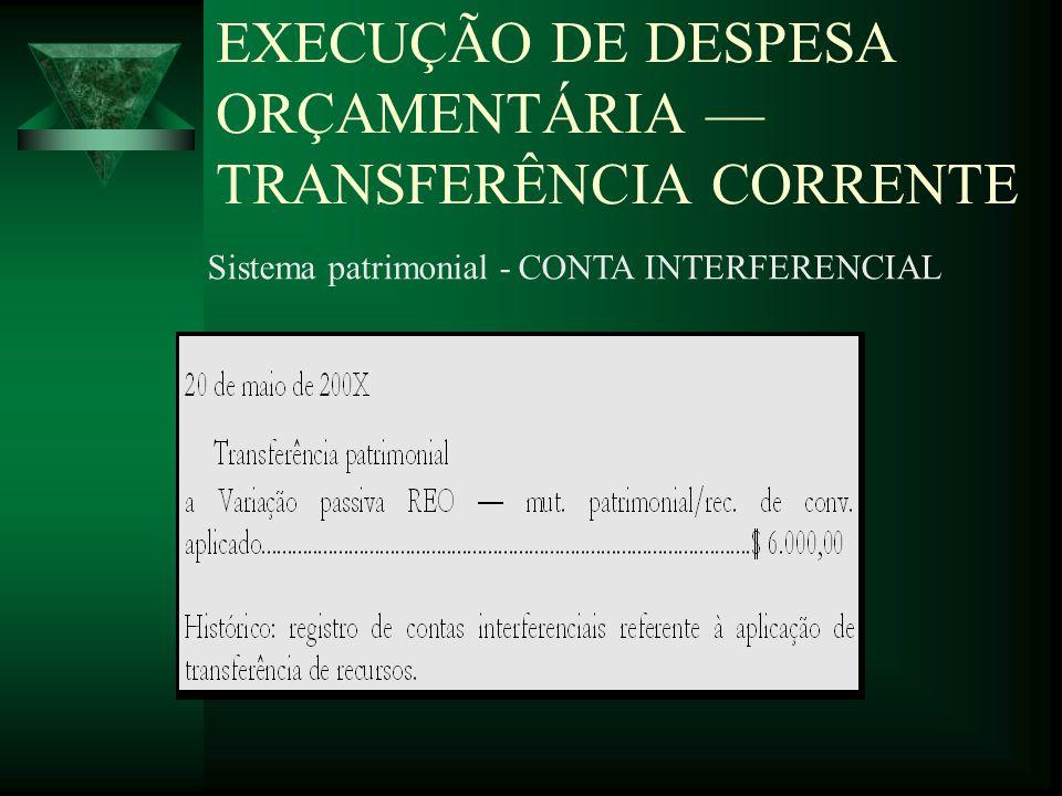 EXECUÇÃO DE DESPESA ORÇAMENTÁRIA TRANSFERÊNCIA CORRENTE Sistema patrimonial - CONTA INTERFERENCIAL