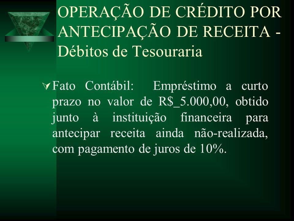 OPERAÇÃO DE CRÉDITO POR ANTECIPAÇÃO DE RECEITA - Débitos de Tesouraria Fato Contábil: Empréstimo a curto prazo no valor de R$ 5.000,00, obtido junto à