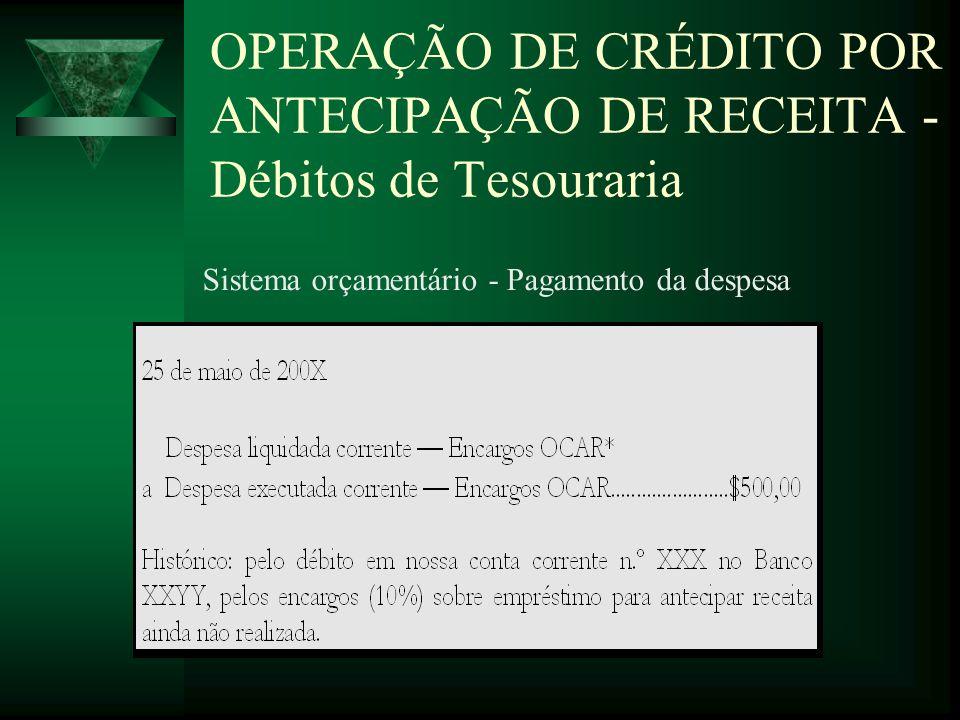 OPERAÇÃO DE CRÉDITO POR ANTECIPAÇÃO DE RECEITA - Débitos de Tesouraria Sistema orçamentário - Pagamento da despesa
