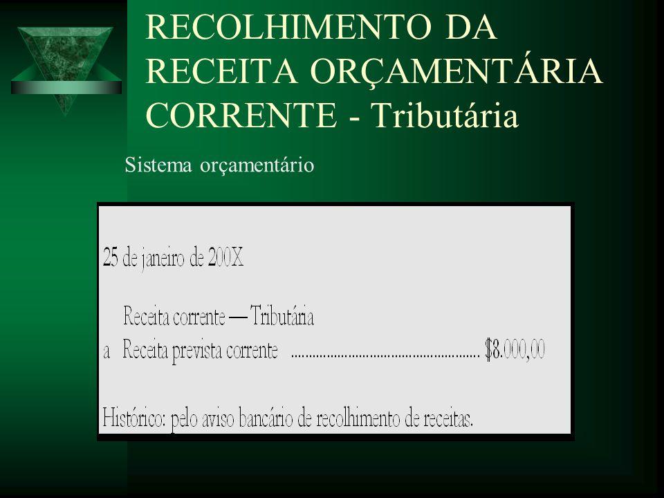 ARRECADAÇÃO DE RECEITA ORÇAMENTÁRIA CORRENTE- Transferência Intergovernamental por Convênios Sistema patrimonial CONTAS INTERFERENCIAIS