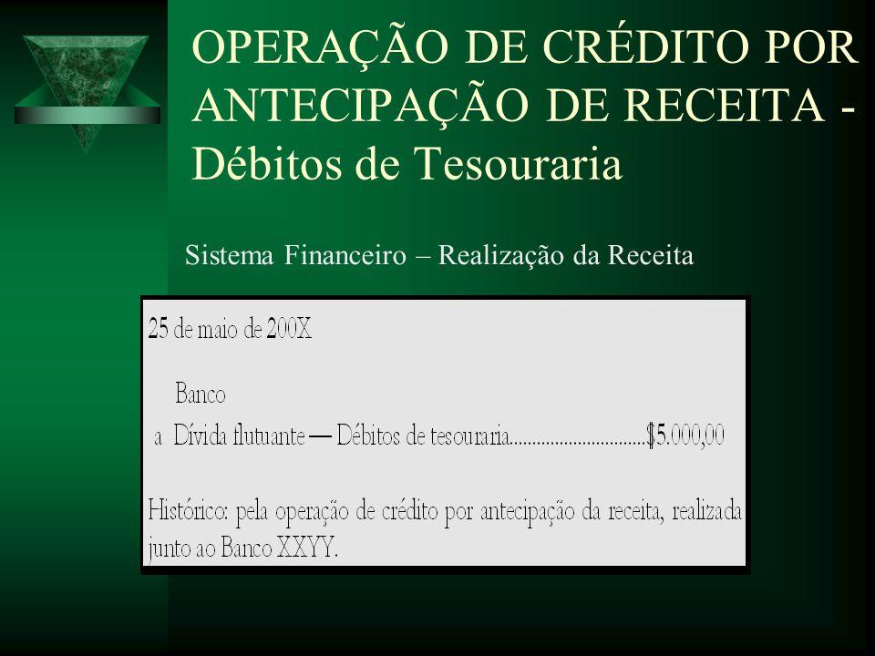 OPERAÇÃO DE CRÉDITO POR ANTECIPAÇÃO DE RECEITA - Débitos de Tesouraria Sistema Financeiro – Realização da Receita