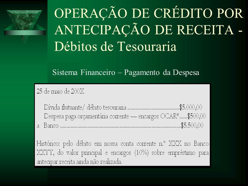 OPERAÇÃO DE CRÉDITO POR ANTECIPAÇÃO DE RECEITA - Débitos de Tesouraria Sistema Financeiro – Pagamento da Despesa