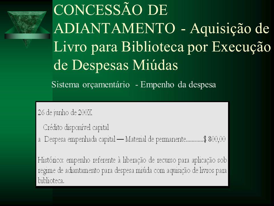 CONCESSÃO DE ADIANTAMENTO - Aquisição de Livro para Biblioteca por Execução de Despesas Miúdas Sistema orçamentário - Empenho da despesa