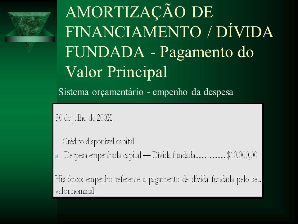 AMORTIZAÇÃO DE FINANCIAMENTO / DÍVIDA FUNDADA - Pagamento do Valor Principal Sistema orçamentário - empenho da despesa
