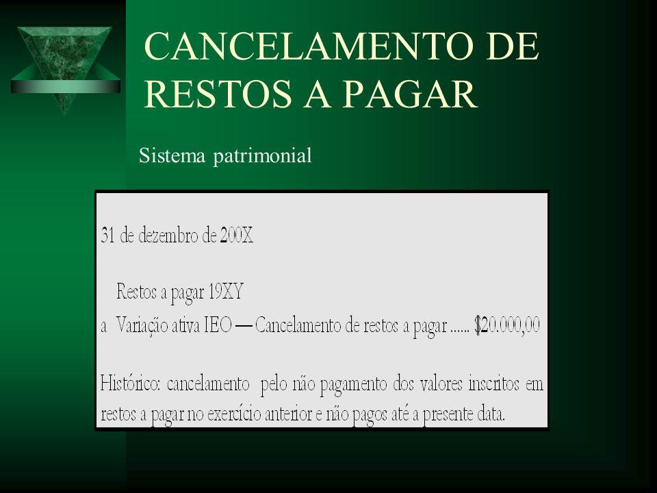 CANCELAMENTO DE RESTOS A PAGAR Sistema patrimonial
