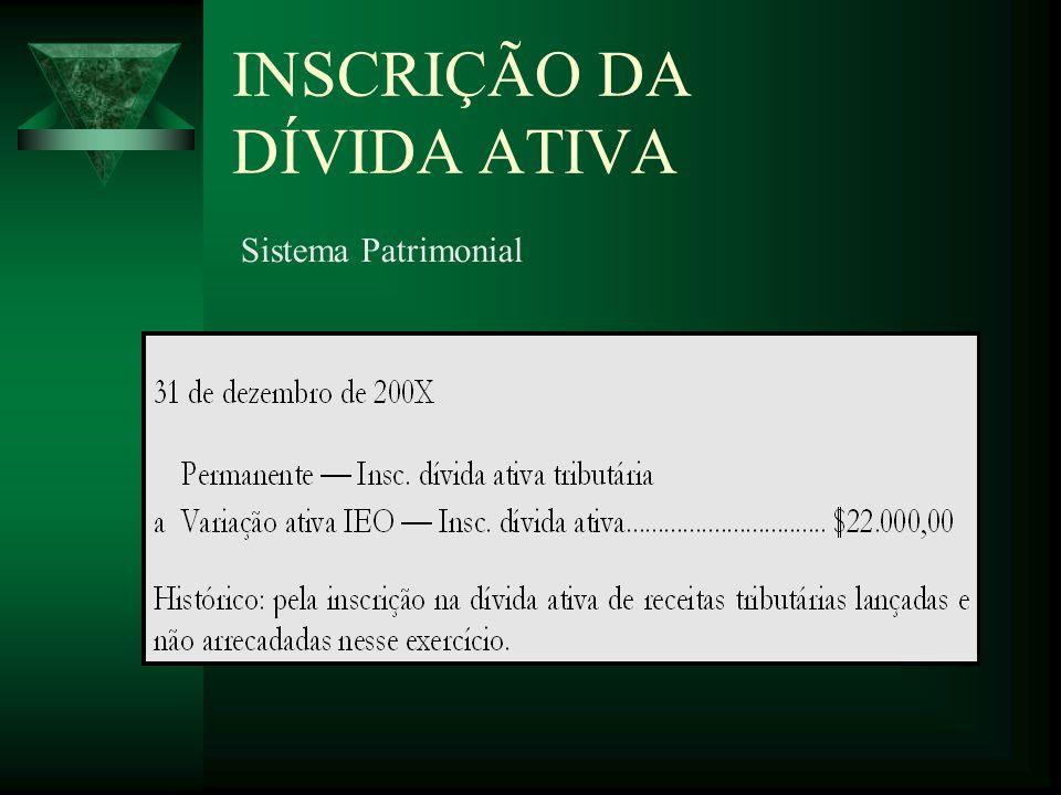 INSCRIÇÃO DA DÍVIDA ATIVA Sistema Patrimonial