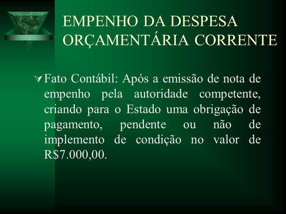 EXECUÇÃO DE DESPESA ORÇAMENTÁRIA TRANSFERÊNCIA CORRENTE Sistema orçamentário - Empenho da Despesa