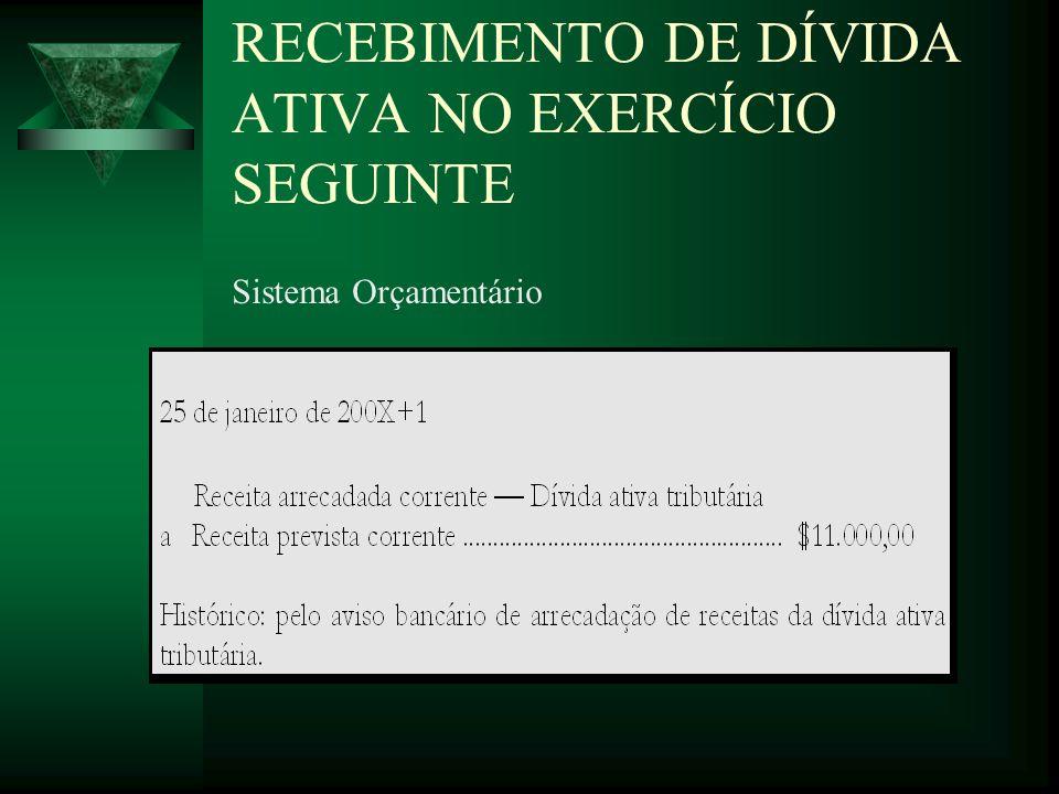 RECEBIMENTO DE DÍVIDA ATIVA NO EXERCÍCIO SEGUINTE Sistema Orçamentário