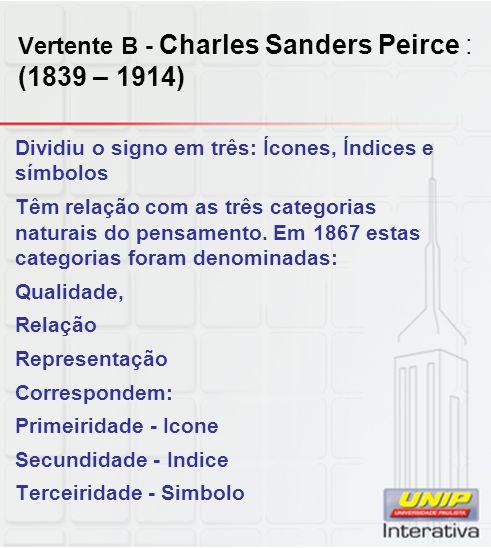 Vertente B - Charles Sanders Peirce : (1839 – 1914) Dividiu o signo em três: Ícones, Índices e símbolos Têm relação com as três categorias naturais do