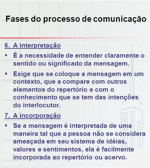 Fases do processo de comunicação 6.A interpretação É a necessidade de entender claramente o sentido ou significado da mensagem. Exige que se coloque a