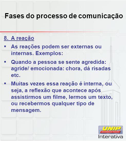 Fases do processo de comunicação 8.A reação As reações podem ser externas ou internas. Exemplos: Quando a pessoa se sente agredida: agride/ emocionada