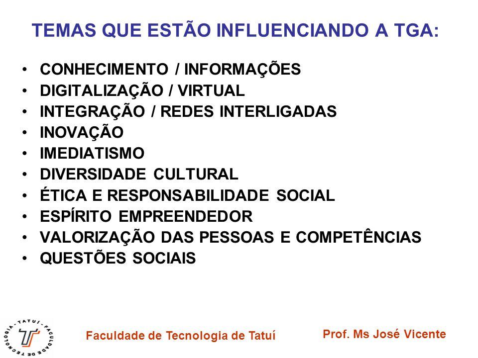Faculdade de Tecnologia de Tatuí Prof. Ms José Vicente TEMAS QUE ESTÃO INFLUENCIANDO A TGA: CONHECIMENTO / INFORMAÇÕES DIGITALIZAÇÃO / VIRTUAL INTEGRA