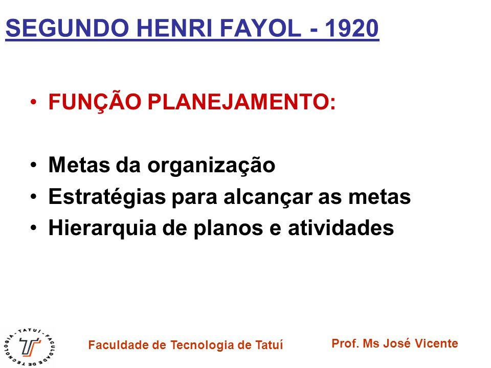 Faculdade de Tecnologia de Tatuí Prof. Ms José Vicente SEGUNDO HENRI FAYOL - 1920 FUNÇÃO PLANEJAMENTO: Metas da organização Estratégias para alcançar