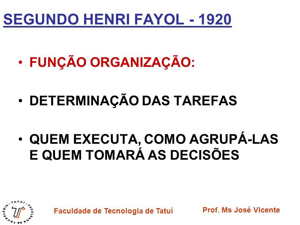 Faculdade de Tecnologia de Tatuí Prof. Ms José Vicente SEGUNDO HENRI FAYOL - 1920 FUNÇÃO ORGANIZAÇÃO: DETERMINAÇÃO DAS TAREFAS QUEM EXECUTA, COMO AGRU