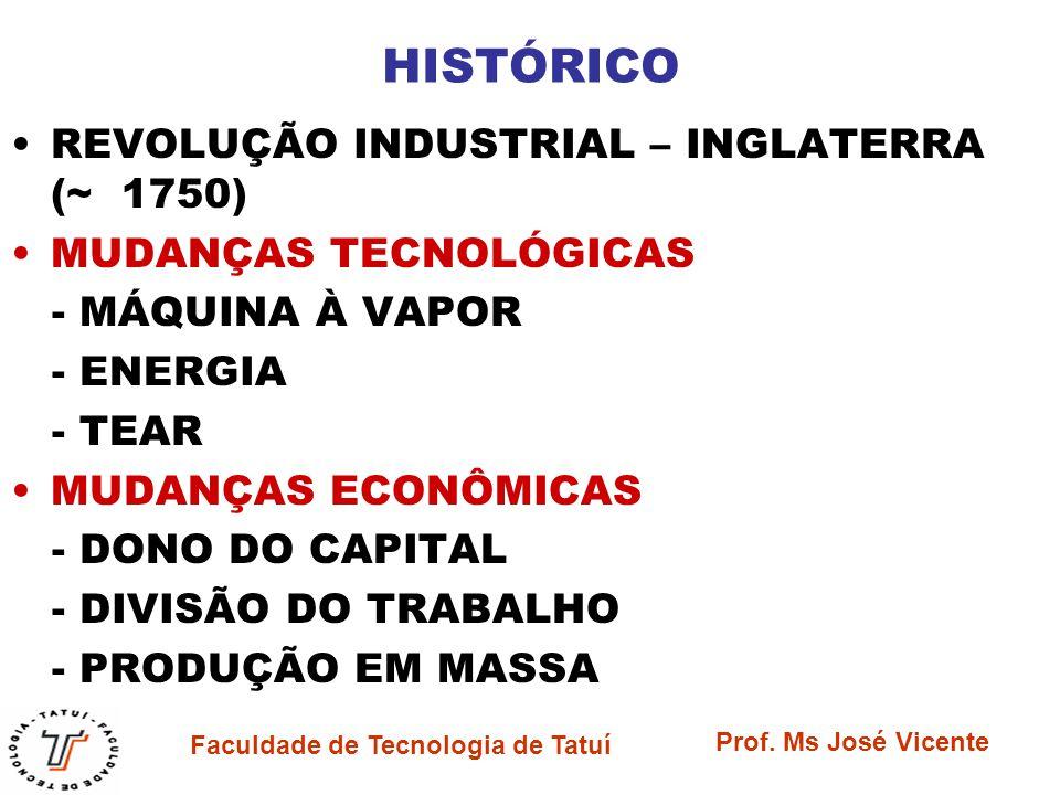 Faculdade de Tecnologia de Tatuí Prof. Ms José Vicente HISTÓRICO REVOLUÇÃO INDUSTRIAL – INGLATERRA (~ 1750) MUDANÇAS TECNOLÓGICAS - MÁQUINA À VAPOR -