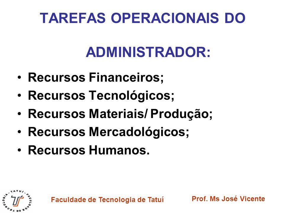 Faculdade de Tecnologia de Tatuí Prof. Ms José Vicente TAREFAS OPERACIONAIS DO ADMINISTRADOR: Recursos Financeiros; Recursos Tecnológicos; Recursos Ma