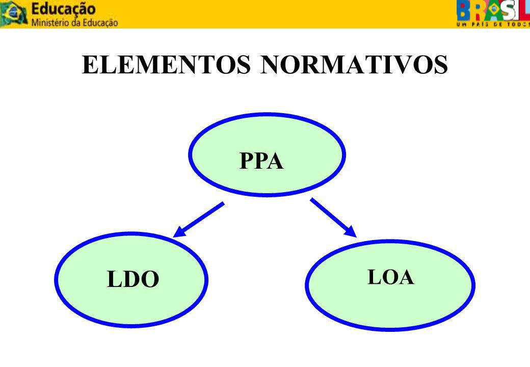 ANEXOS POR FONTE I- FONTES DO TESOURO - (GRUPO A) II- FONTES DE RECEITA PRÓPRIA- FONTE X50 (GRUPO B) III- FONTES DA POBRESA E DEV.