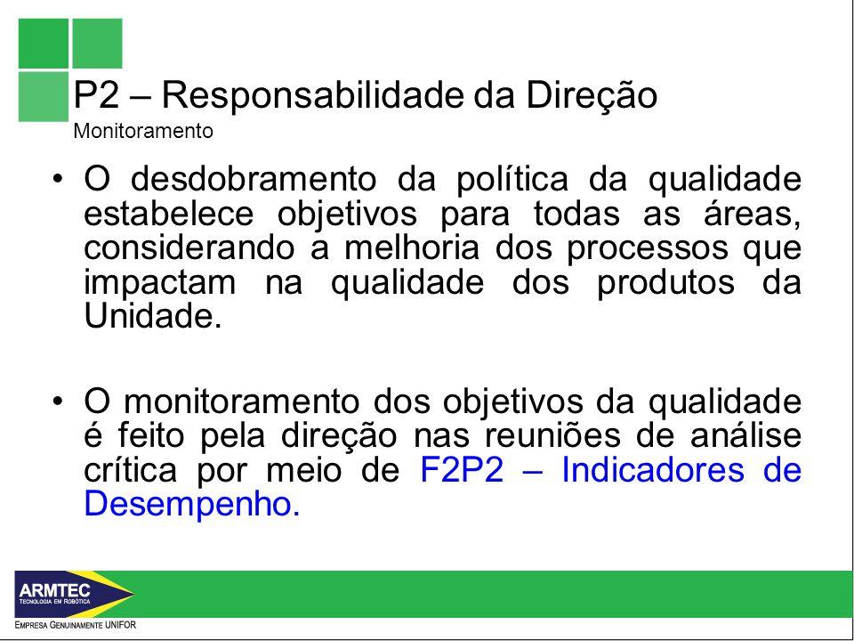 P2 – Responsabilidade da Direção Monitoramento O desdobramento da política da qualidade estabelece objetivos para todas as áreas, considerando a melhoria dos processos que impactam na qualidade dos produtos da Unidade.