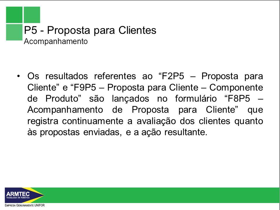 P5 - Proposta para Clientes Acompanhamento Os resultados referentes ao F2P5 – Proposta para Cliente e F9P5 – Proposta para Cliente – Componente de Produto são lançados no formulário F8P5 – Acompanhamento de Proposta para Cliente que registra continuamente a avaliação dos clientes quanto às propostas enviadas, e a ação resultante.