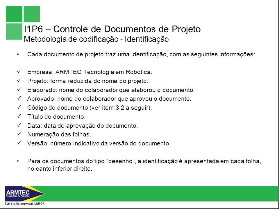 I1P6 – Controle de Documentos de Projeto Metodologia de codificação - Identificação Cada documento de projeto traz uma identificação, com as seguintes informações: Empresa: ARMTEC Tecnologia em Robótica.