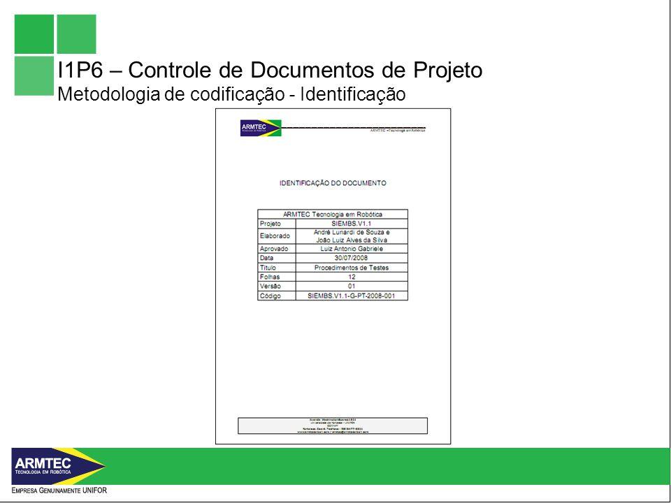 I1P6 – Controle de Documentos de Projeto Metodologia de codificação - Identificação
