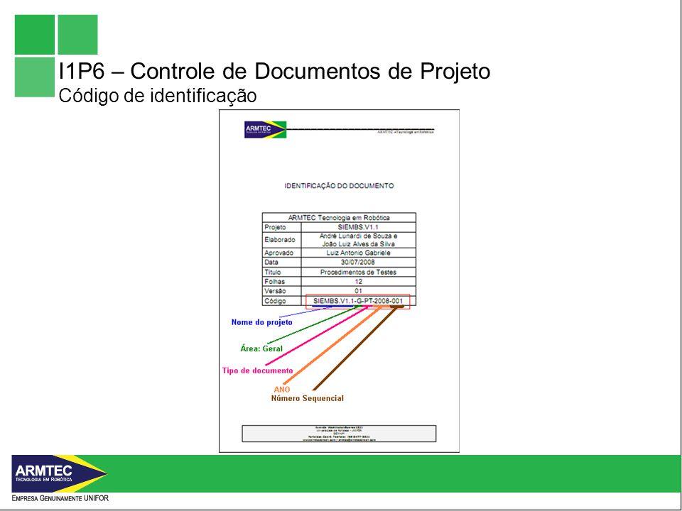 I1P6 – Controle de Documentos de Projeto Código de identificação