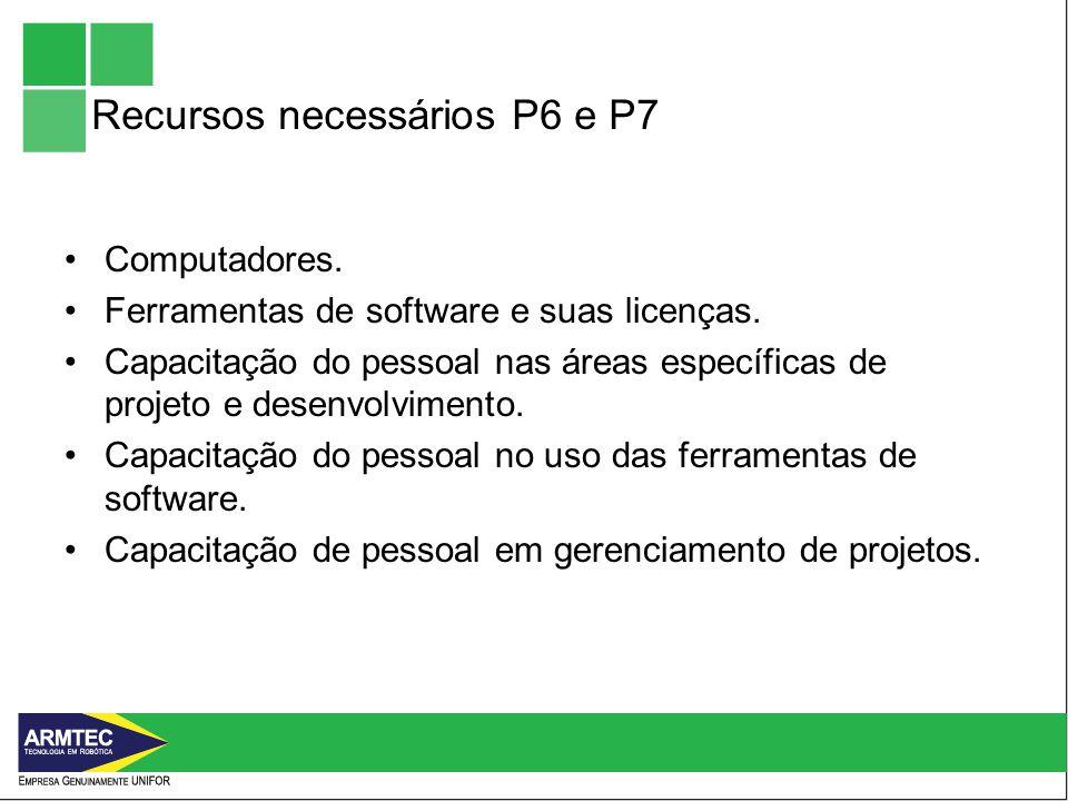 Recursos necessários P6 e P7 Computadores.Ferramentas de software e suas licenças.