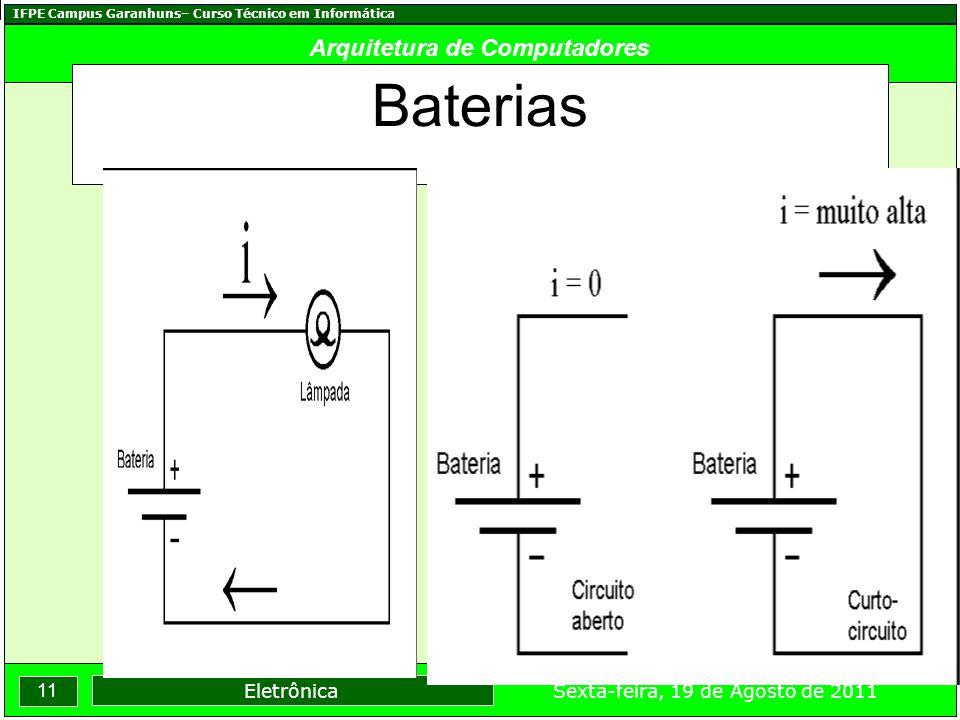 IFPE Campus Garanhuns– Curso Técnico em Informática 11 Sexta-feira, 19 de Agosto de 2011 Eletrônica Arquitetura de Computadores Baterias