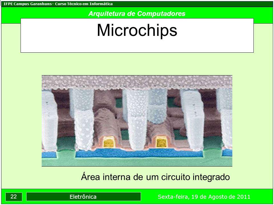 IFPE Campus Garanhuns– Curso Técnico em Informática 22 Sexta-feira, 19 de Agosto de 2011 Eletrônica Arquitetura de Computadores Microchips Área interna de um circuito integrado