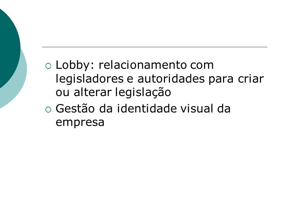 Lobby: relacionamento com legisladores e autoridades para criar ou alterar legislação Gestão da identidade visual da empresa