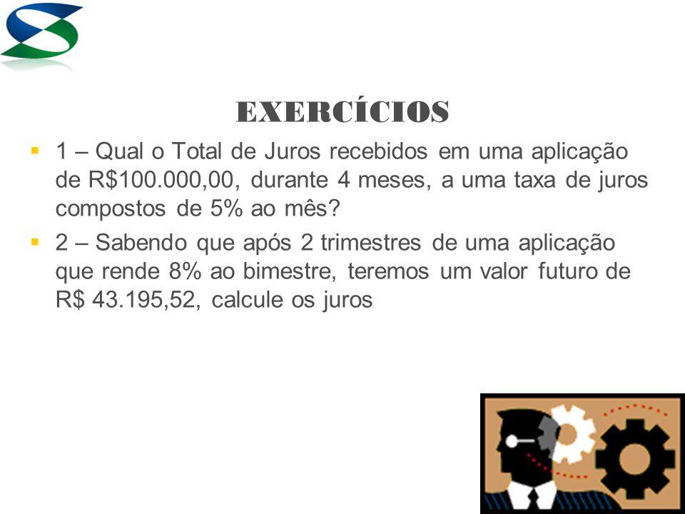 EXERCÍCIOS 1 – Qual o Total de Juros recebidos em uma aplicação de R$100.000,00, durante 4 meses, a uma taxa de juros compostos de 5% ao mês? 2 – Sabe