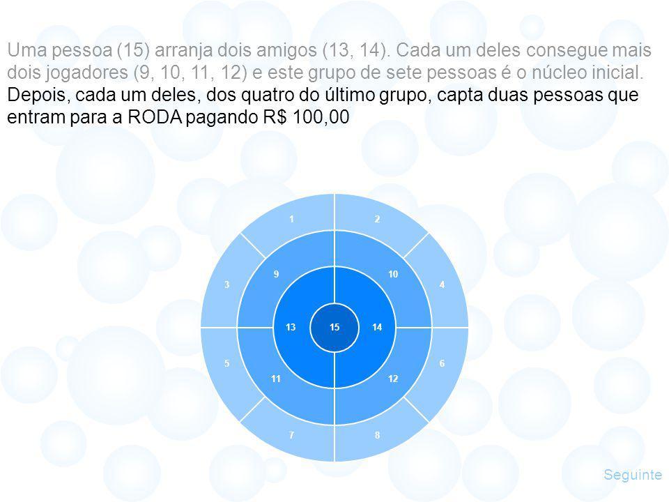 12 78 34 56 910 1112 131415 Uma pessoa (15) arranja dois amigos (13, 14). Cada um deles consegue mais dois jogadores (9, 10, 11, 12) e este grupo de s