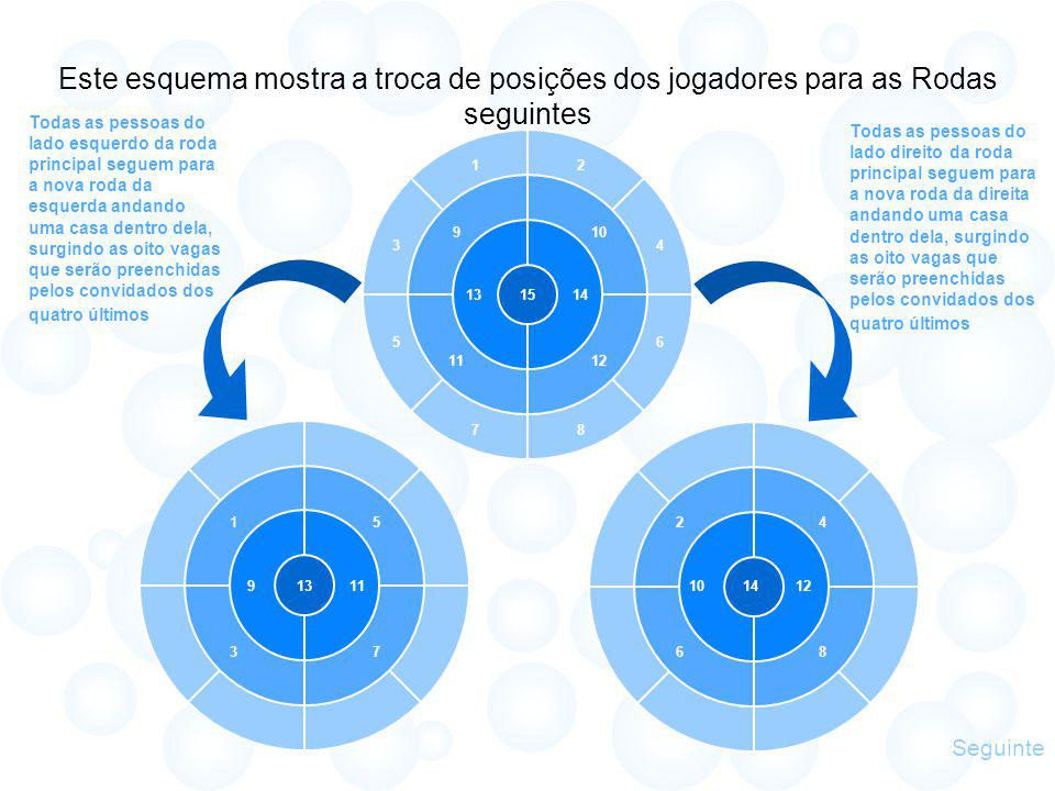 12 78 34 56 910 1112 131415 15 37 91113 24 68 101214 Este esquema mostra a troca de posições dos jogadores para as Rodas seguintes Todas as pessoas do