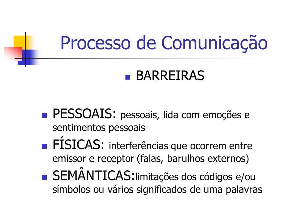 Processo de Comunicação BARREIRAS PESSOAIS: pessoais, lida com emoções e sentimentos pessoais FÍSICAS: interferências que ocorrem entre emissor e rece