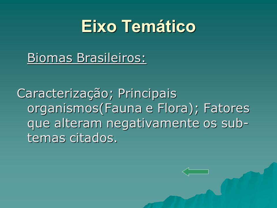 Eixo Temático Biomas Brasileiros: Biomas Brasileiros: Caracterização; Principais organismos(Fauna e Flora); Fatores que alteram negativamente os sub-